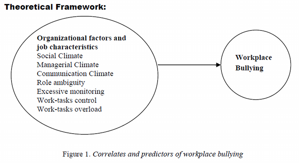 organizational climates an essay The purposes of this essay are to (a) present some evidence about the importance of the climate concept as an aid in understanding employee behavior in work organizations and (b) provide a framework for guiding future climate research (author.